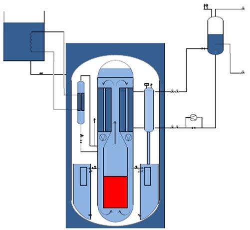 Hệ thống an toàn thụ động trong thiết kế SMR của Westinghouse
