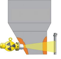Thiết bị đo mức hạt nhân - Điều khiển tháo Clanhke ra khỏi lò nung
