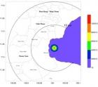 Kết quả nghiên cứu phát tán phóng xạ và đánh giá liều dân chúng của đề tài KC-05.04/11-15; Một số đề xuất nghiên cứu đối với phát tán phóng xạ từ ...